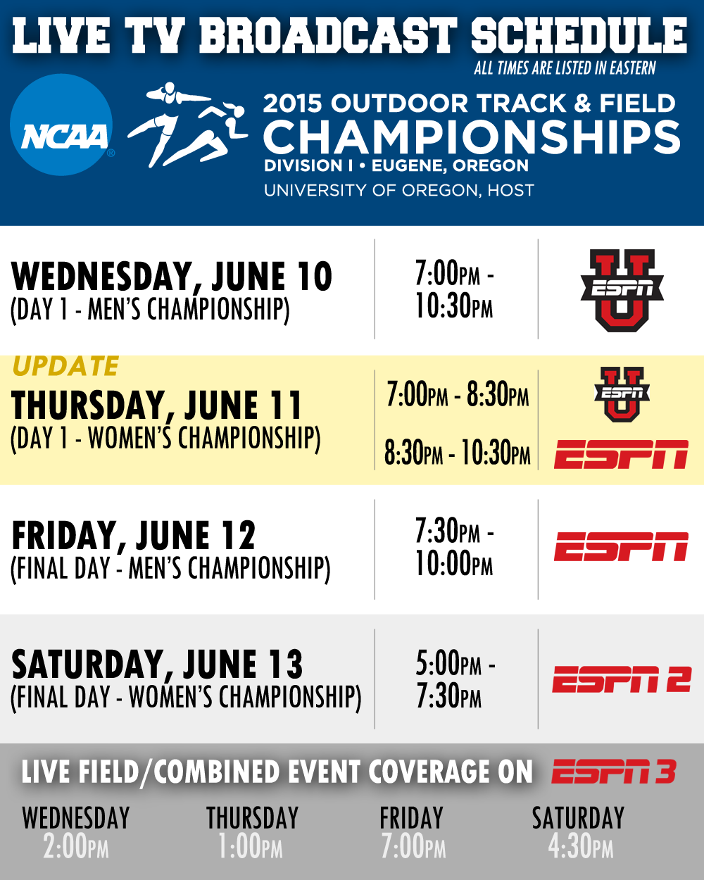 ESPN Broadcast Schedule