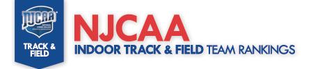 NJCAA Indoor Rankings