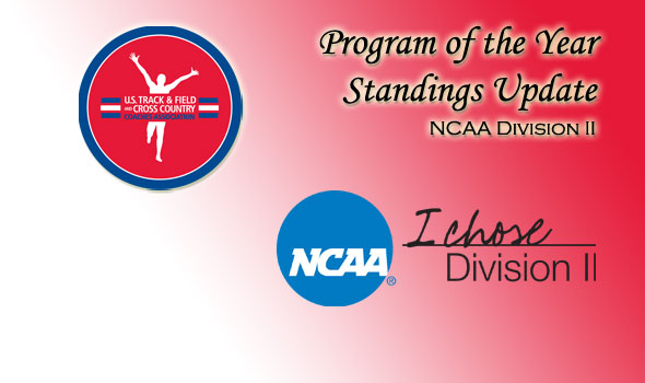Adams State Men, Grand Valley State Women Lead D-II Program of the Year Standings