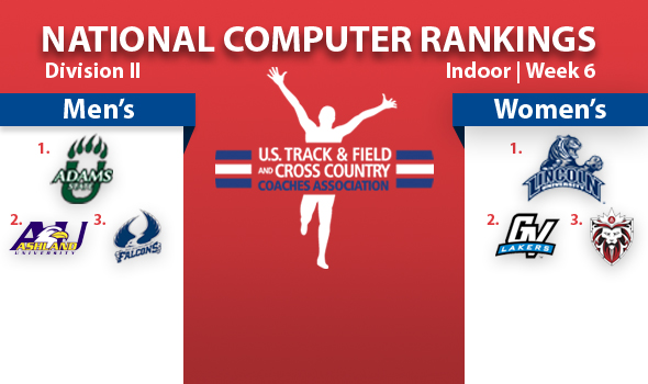 Lincoln (Mo.) Women and Adams State Men Overtake Top of DII Rankings