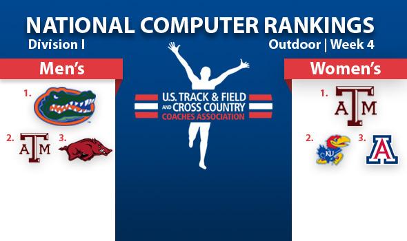 Florida Men, Texas A&M Women Take Command of DI Rankings