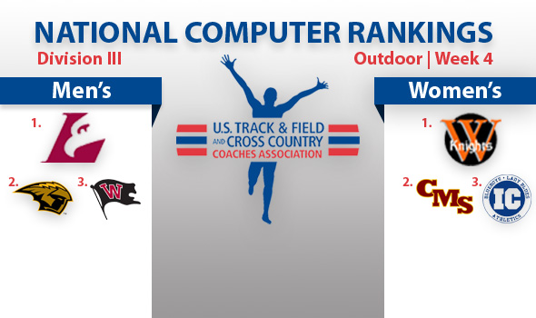 Indoor Champ UW-La Crosse Men on Top of DIII Outdoor Rankings