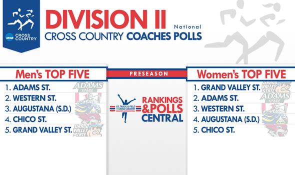 Defending Champs Adams State Men, GVSU Women Named Preseason DII XC Favorites