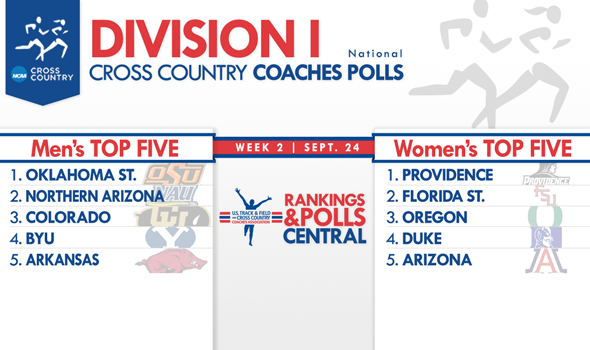 Division I National Coaches Polls Hold Steady Ahead of an Important Weekend