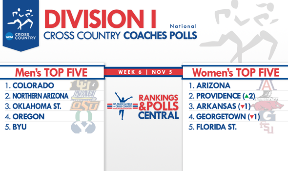 Providence Women Climbing Back Toward the Top of the DI National Coaches Polls