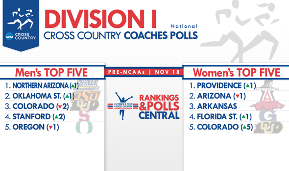 NAU Men, Providence Women Take Over No. 1 in Pre-NCAAs DI National Coaches Polls