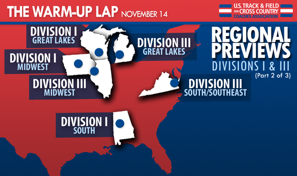 The Warm-Up Lap (Part 2/3): Midwestern/South Regions in Divisions I & III