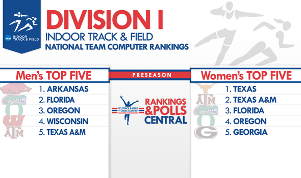 Arkansas Men, Texas Women Headline Preseason DI Indoor Team Rankings