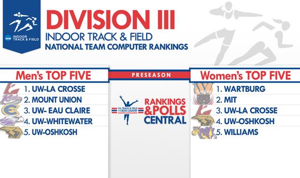 UW-La Crosse Men & Wartburg Women Top Preseason Division III Indoor National Rankings
