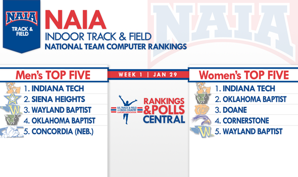 Indiana Tech Men & Women Headline Inaugural NAIA National Team Computer Rankings