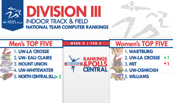 UW-La Crosse Men Bolster Position Atop the Division III Indoor National Team Rankings