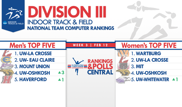UW-La Crosse Men, Wartburg Women Stay on Top of DIII National Rankings