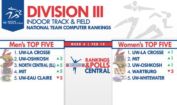 UW-La Crosse Now Owns Both Men's & Women's Division III National Team Rankings