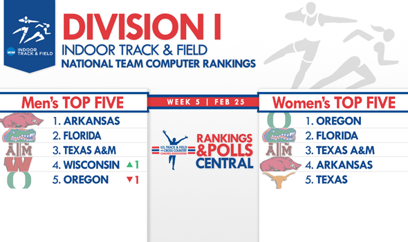 Calm Week in Division I National Team Rankings Ahead of Conference Championships Storm