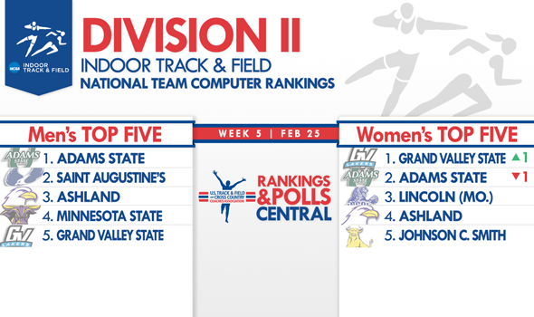 GVSU Women Are the Latest No. 1 in Division II National Team Rankings