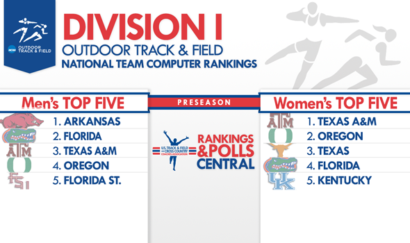 Preseason DI Outdoor T&F National Team Computer Rankings Favor Arkansas Men & Texas A&M Women