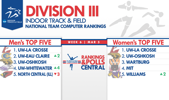 National Division III Indoor Team Title Battle Brewing in Wisconsin