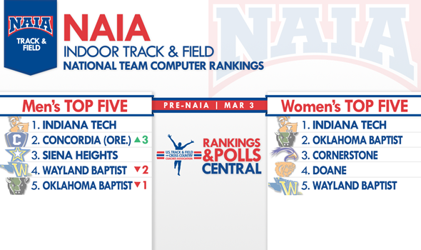 Indiana Tech Men & Women Set to Enter NAIA Championships as the Favorites