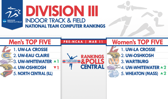 Final Pre-Championships National DIII Team Rankings Predict A Close Women's Battle