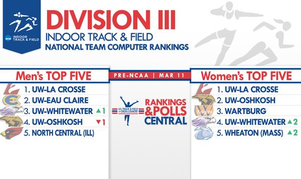 Final Pre-Championships National DIII Team Rankings Predict A Close Women's Battle