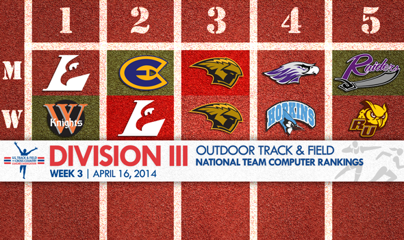 Reigning Champion Wartburg Women Reclaim Top Spot in Division III Outdoor T&F Rankings
