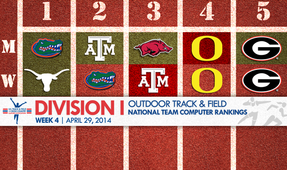 Florida Men & Texas Women Seize Control of Division I Outdoor T&F National Team Rankings