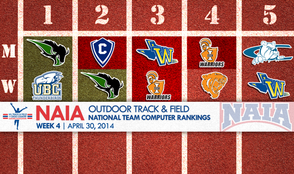 Oklahoma Baptist Men & British Columbia Women Are New No. 1 Teams in NAIA National Rankings