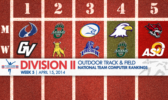 Tight Top-Five Races Developing in Division II Outdoor T&F National Team Rankings