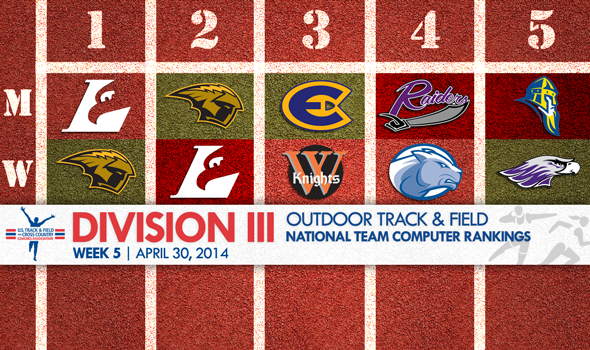 UW-Oshkosh is Third Consecutive New No. 1 Women's Team in Division III National Team Rankings