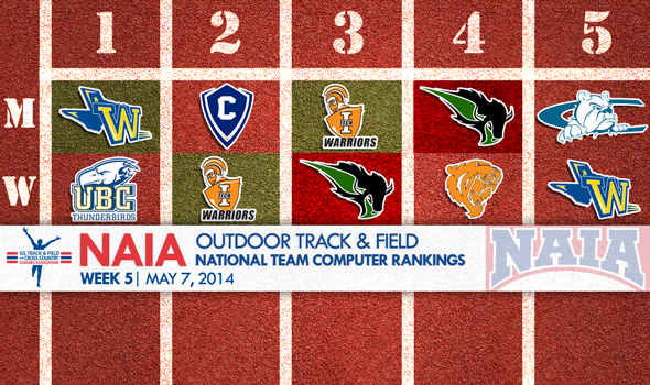 Wayland Baptist Men Take Narrow Lead in NAIA Outdoor T&F National Team Rankings