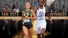 Lendore & Roesler Earn The Bowerman Trophy Fan Vote Victories