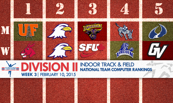 Findlay Men Move to No. 1 in NCAA Division II Indoor T&F National Rankings
