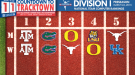 Preseason NCAA Division I Outdoor National Team Rankings Announced