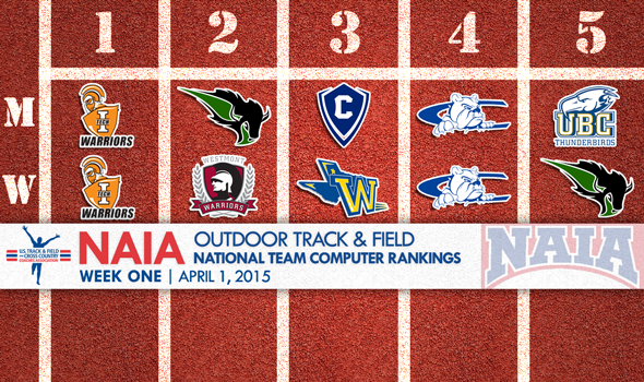 Indiana Tech Tops First 2015 NAIA Outdoor T&F Rankings