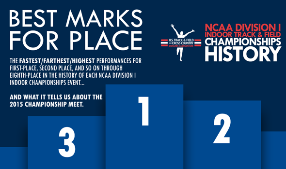 CHAMPIONSHIPS HISTORY: Who's the Best-Ever Runner-Up (And Beyond) In Each Championship Event?
