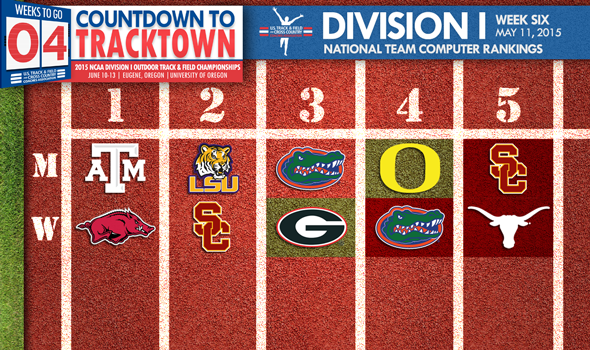 DI Rankings Tighten Ahead of Big Conference Championships Weekend