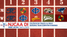 NJCAA DI Rankings Come Into Focus as Nationals Approach