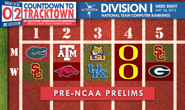 Penultimate NCAA DI National Team Rankings Unveiled Prior to Prelims