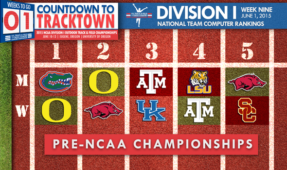 Final Pre-NCAA Division I Championships Rankings Unveiled
