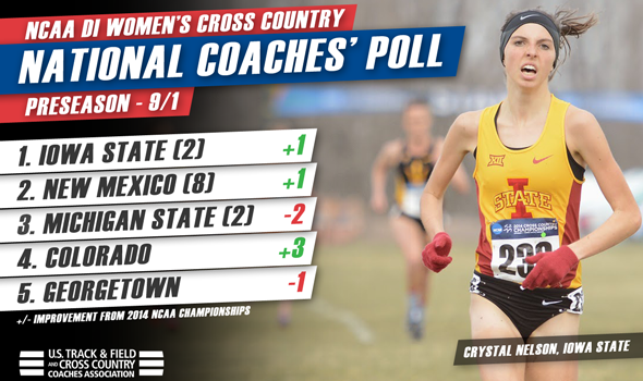 Iowa State Tops DI Women's Cross Country Preseason Poll
