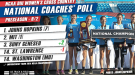 Three-Time Defending Champ Johns Hopkins the Team to Beat in DIII Women's Cross Country