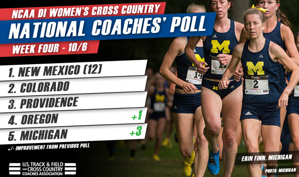 It's New Mexico, Then Anybody's Guess in the DI Women's Poll