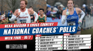 GVSU, Hillsdale Remain Atop Tight DII National Coaches' Poll Races