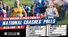 One No. 1 Falls in DIII National Coaches' Poll