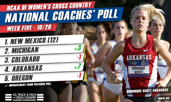 Busy Weekend Leads to Some Huge Changes in DI Women's Poll