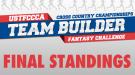 RESULTS: USTFCCCA Team Builder Fantasy Challenge