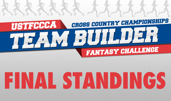 FINAL STANDINGS: 2016 Team Builder Fantasy XC Challenge