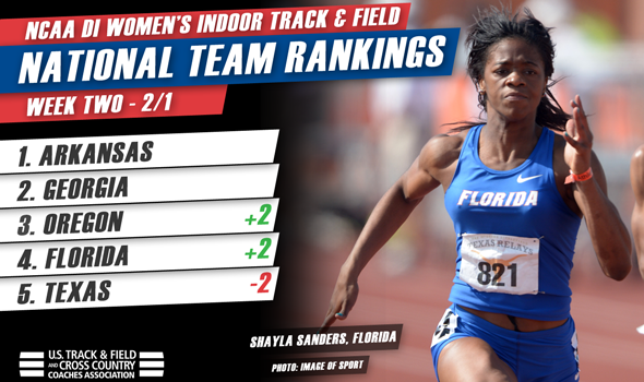 Big Movers in Women's DI Rankings as January Comes to a Close