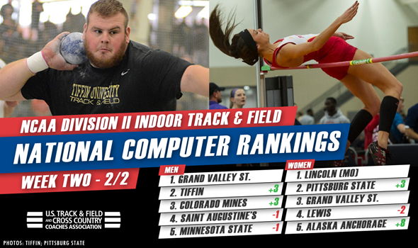 NCAA DII Indoor National Rankings Continue to Evolve