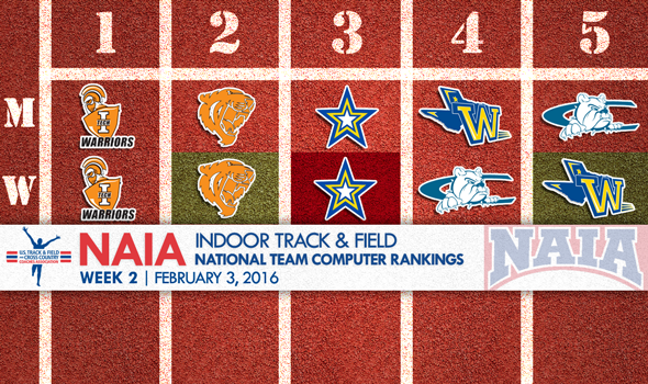 Movers and Shakers in First NAIA ITF Rankings of February